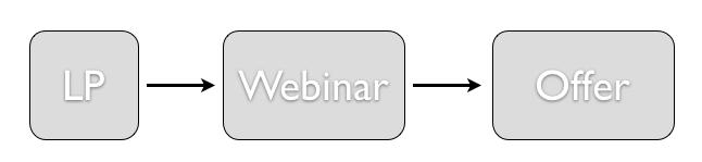 webinar-promo-model-1